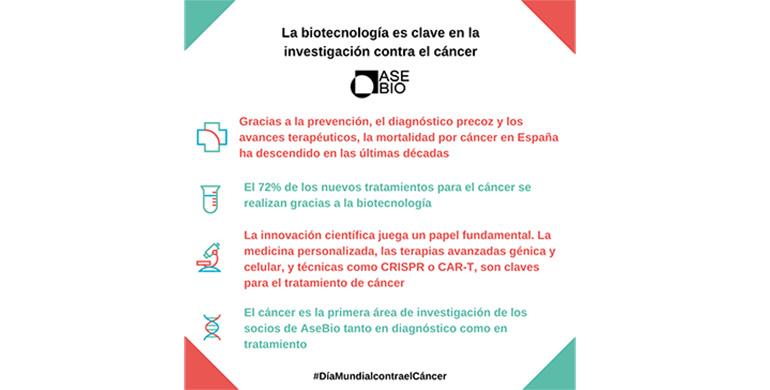 La biotecnología, clave en la investigación contra el cáncer