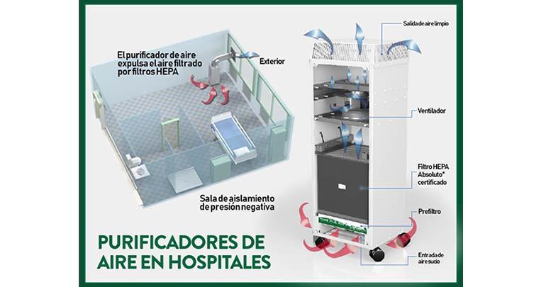 Aplicación de purificador de aire móvil, según Camfil
