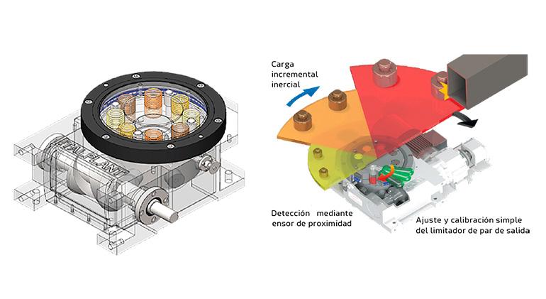 Protección contra colisión en sistemas automatizados
