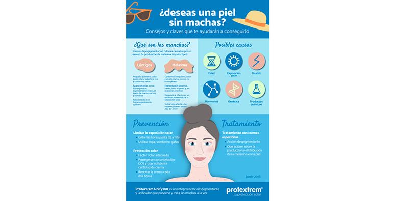 Campaña de Protextrem contra las manchas en la piel
