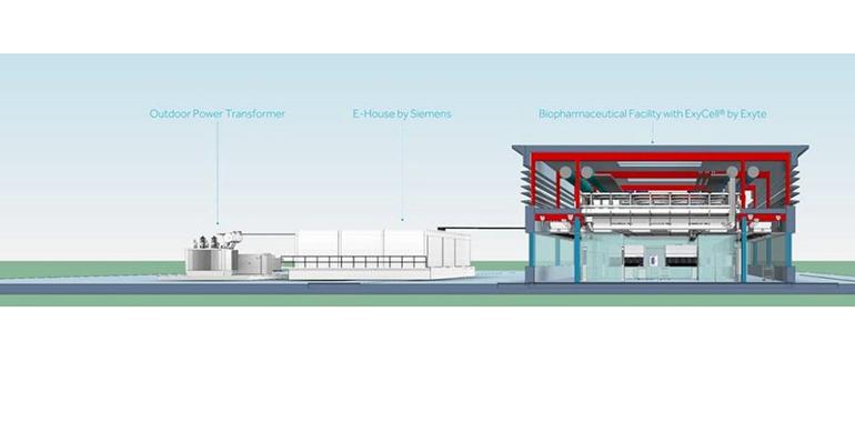 Colaboración Siemens y Exyte para ofrecer instalaciones biotecnológicas inteligentes
