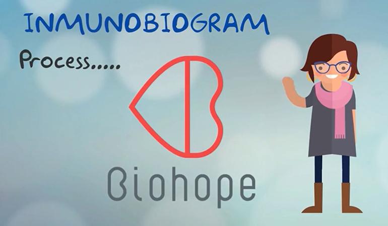 Biohope presenta los primeros datos del estudio BH-Pilot