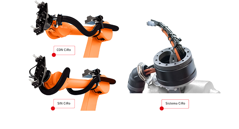 Solución para resolver los problemas con el cableado interno de los robots