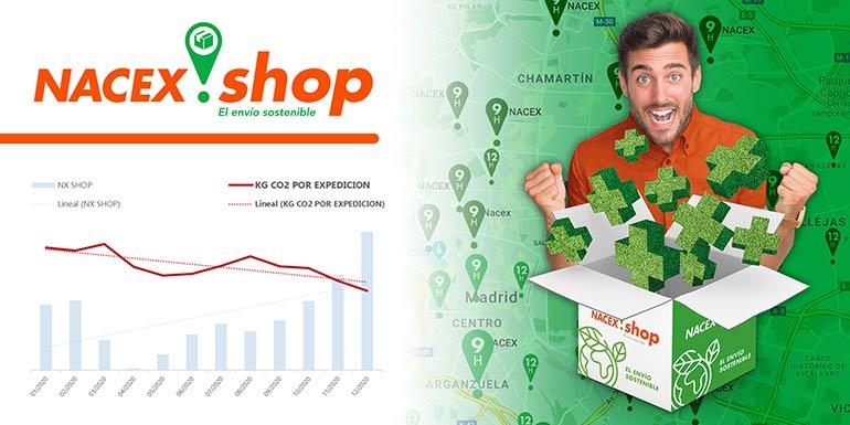 Nacex.shop contribuye a la reducción de emisiones de la compañía