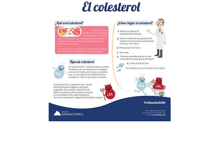 Grupo Farmasierra pone en marcha la campaña #VidaSaludable